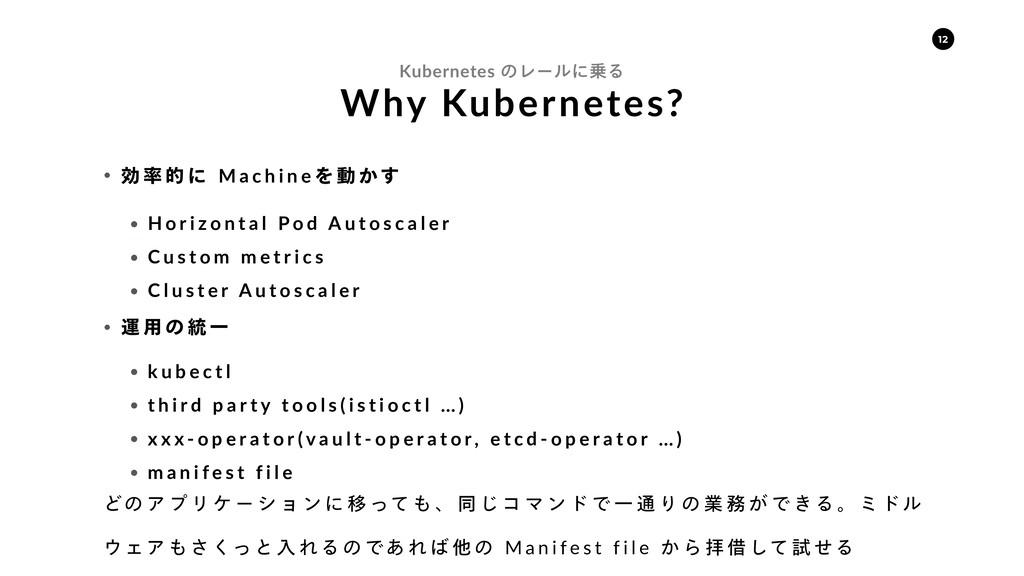 Why Kubernetes? Kubernetes ͷϨʔϧʹΔ w ޮ  త ʹ  ...