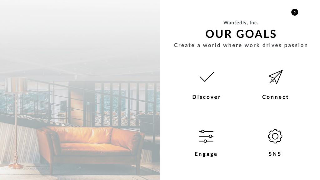 OUR GOALS Wantedly, Inc. D i s c o v e r C o n ...