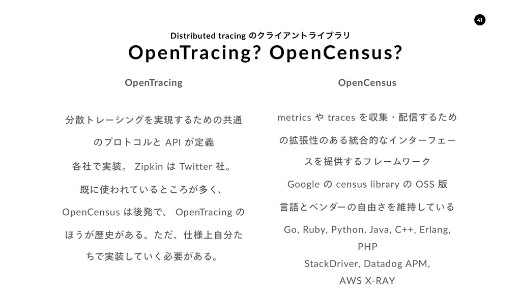 OpenTracing? OpenCensus? Distributed tracing ͷΫ...