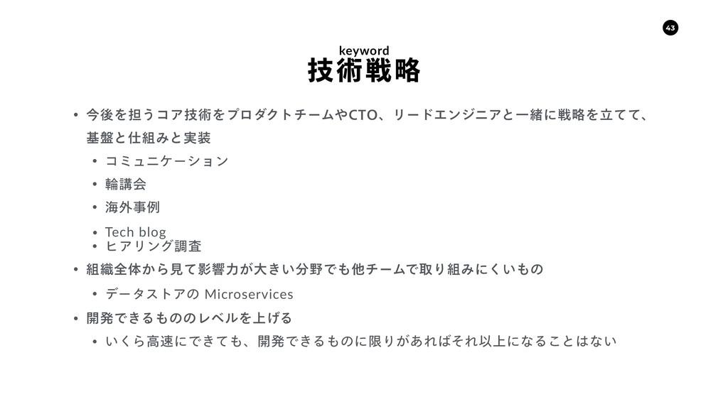 ٕज़ઓུ keyword w ࠓޙΛ୲͏ίΞٕज़ΛϓϩμΫτνʔϜ$50ɺϦʔυΤϯδχΞͱ...