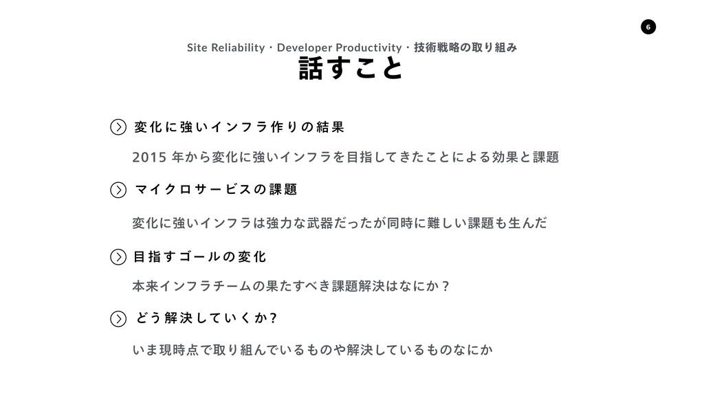 ͢͜ͱ Site ReliabilityɾDeveloper Productivityɾٕज़...