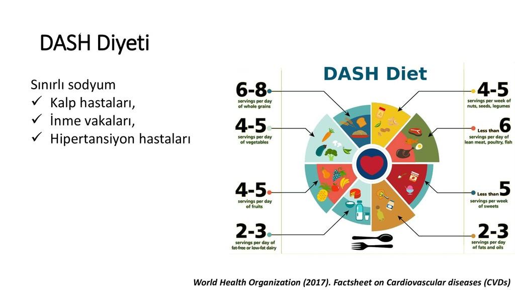 DASH Diyeti Sınırlı sodyum ✓ Kalp hastaları, ✓ ...
