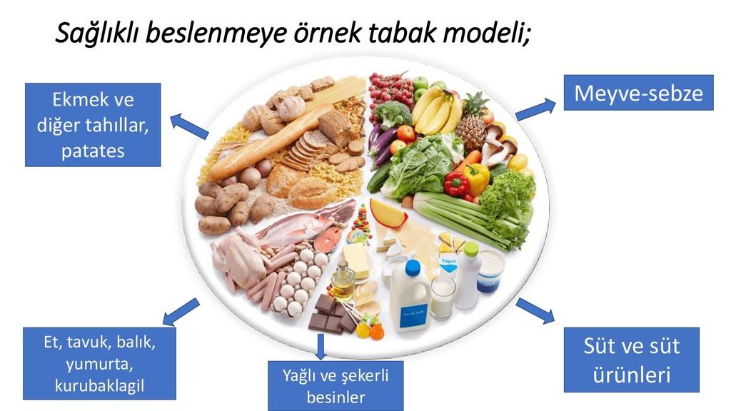 Sağlıklı beslenmeye örnek tabak modeli; Ekmek v...
