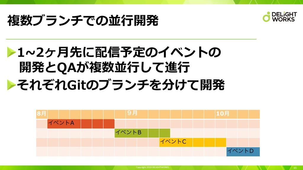 Copyright 2019 DELiGHTWORKS. 複数ブランチでの並⾏開発 65 1~...