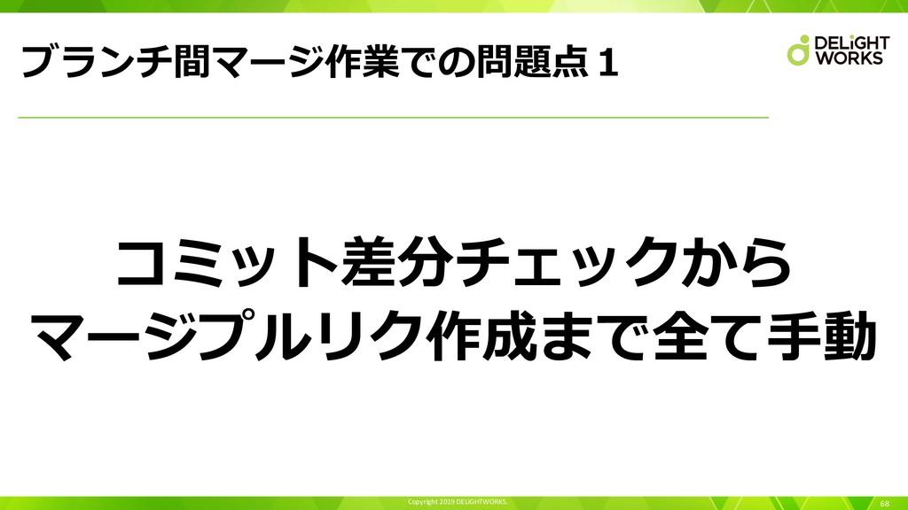 Copyright 2019 DELiGHTWORKS. ブランチ間マージ作業での問題点1 6...