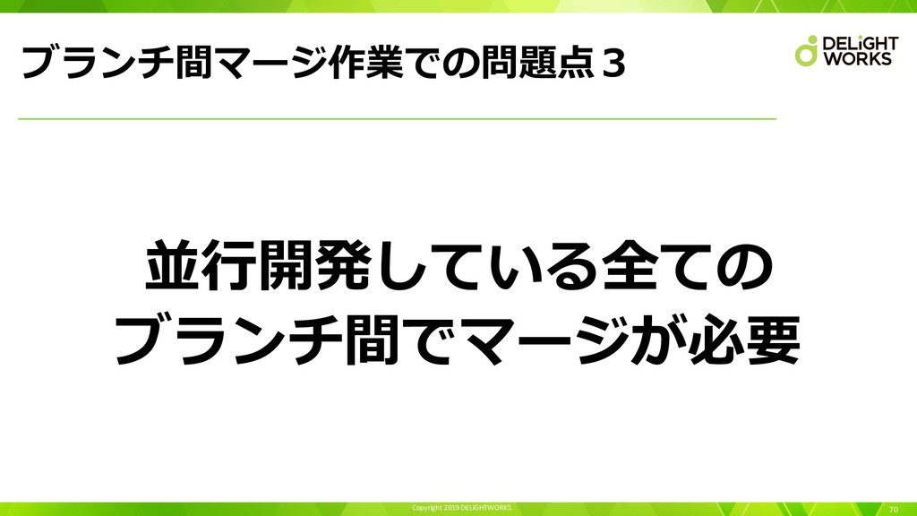 Copyright 2019 DELiGHTWORKS. ブランチ間マージ作業での問題点3 7...