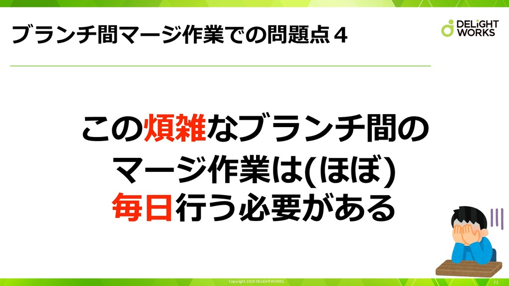 Copyright 2019 DELiGHTWORKS. ブランチ間マージ作業での問題点4 7...