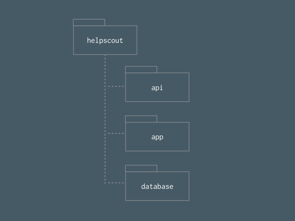 helpscout api app database
