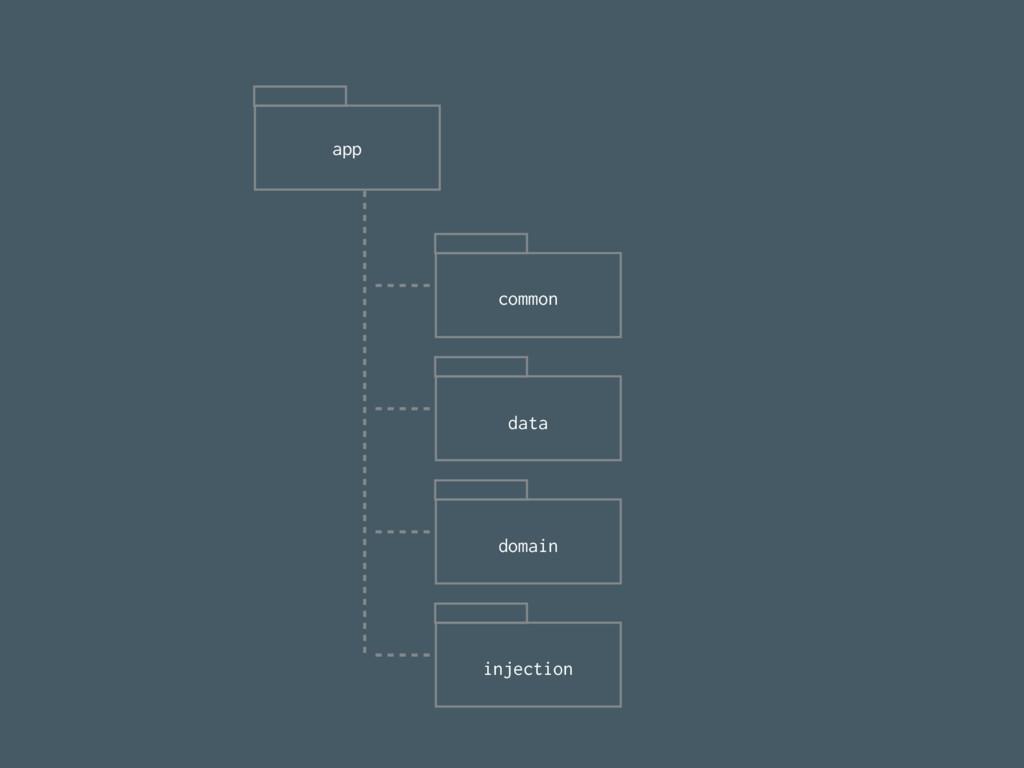 app common data domain injection