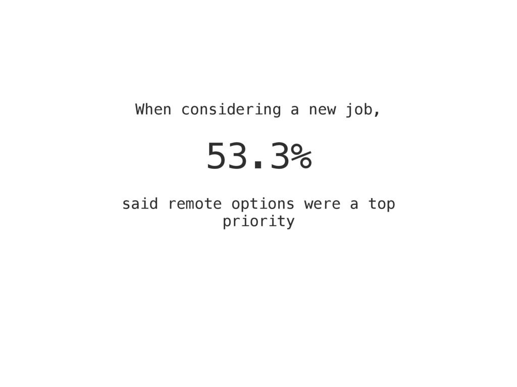 When considering a new job, 53.3% said remote o...