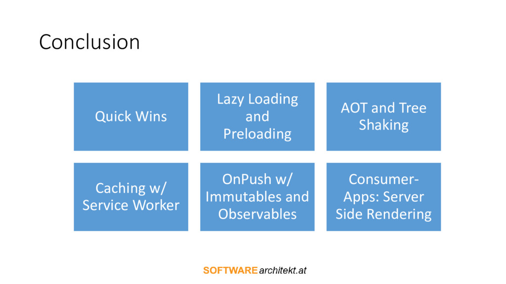 Conclusion Quick Wins Lazy Loading and Preloadi...