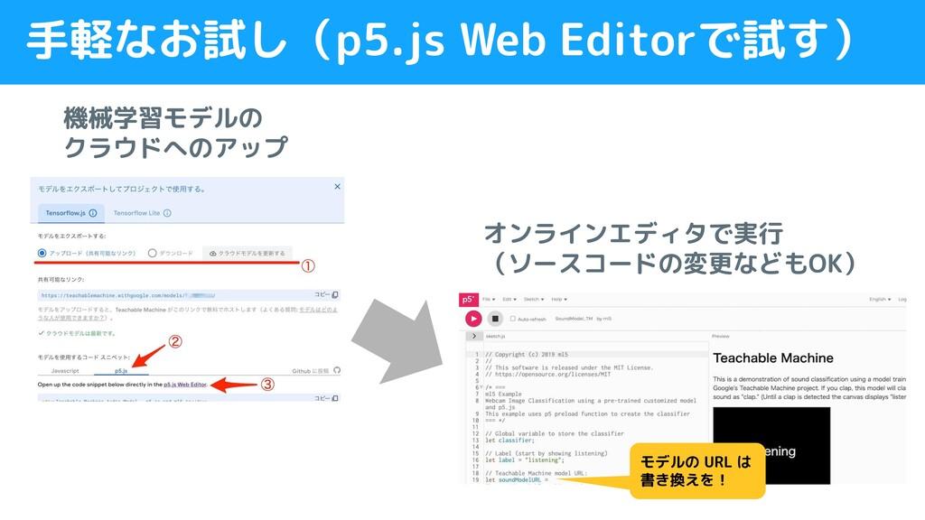 手軽なお試し(p5.js Web Editorで試す) 機械学習モデルの クラウドへのアップ ...