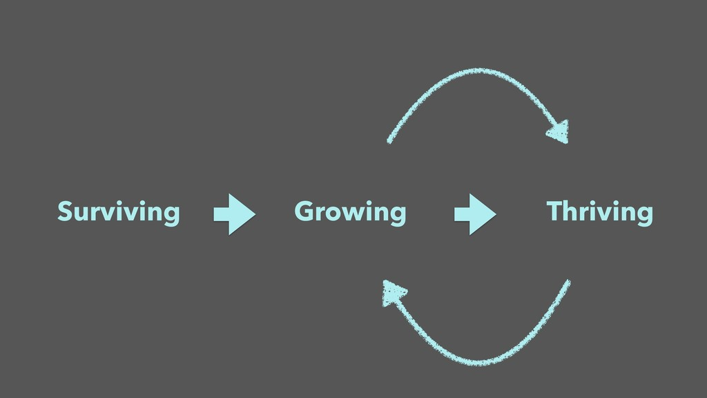 Surviving Growing Thriving
