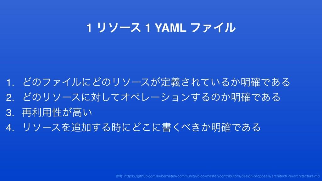 1 Ϧιʔε 1 YAML ϑΝΠϧ 1. ͲͷϑΝΠϧʹͲͷϦιʔε͕ఆٛ͞Ε͍ͯΔ͔໌֬Ͱ...