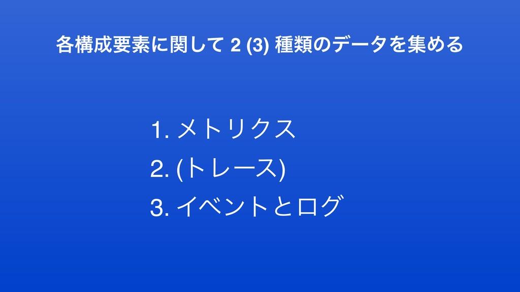 1. ϝτϦΫε 2. (τϨʔε) 3. Πϕϯτͱϩά ֤ߏཁૉʹؔͯ͠ 2 (3) छ...