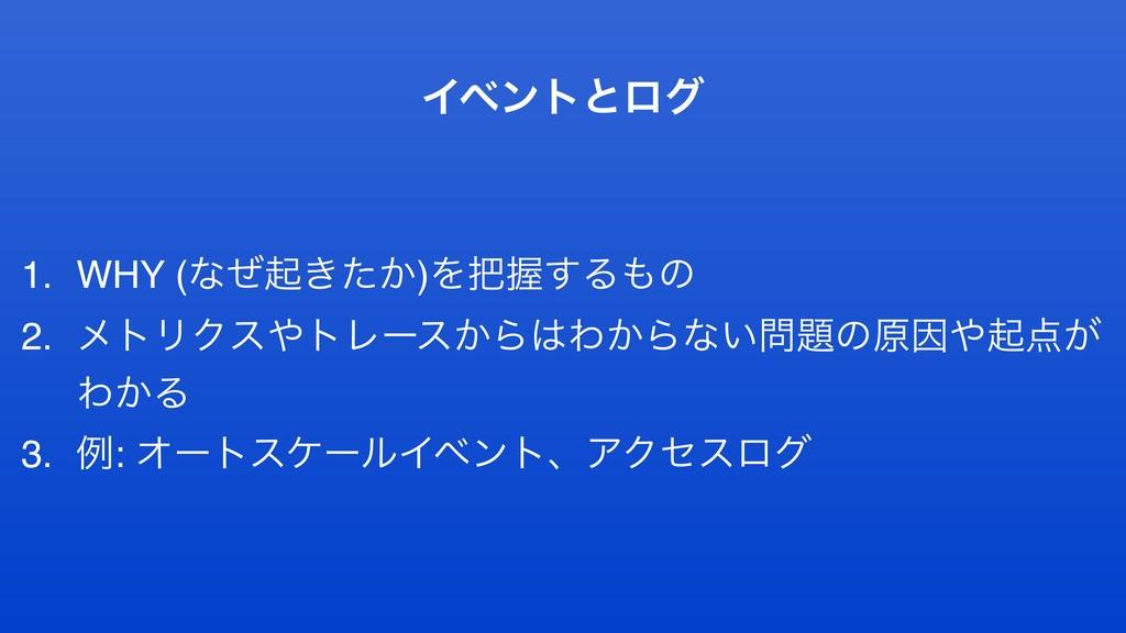 Πϕϯτͱϩά 1. WHY (ͳͥى͖͔ͨ)ΛѲ͢Δͷ 2. ϝτϦΫετϨʔε͔Β...