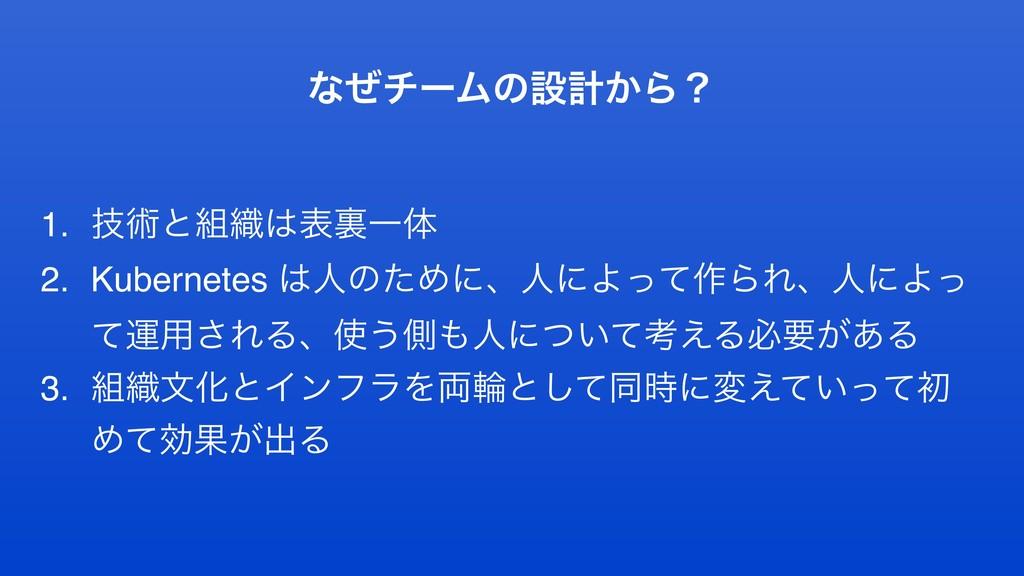 ͳͥνʔϜͷઃܭ͔Βʁ 1. ٕज़ͱ৫දཪҰମ 2. Kubernetes ਓͷͨΊʹɺ...