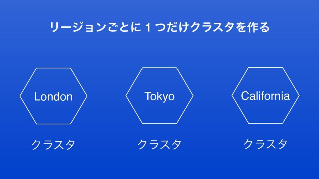 Ϧʔδϣϯ͝ͱʹ 1 ͚ͭͩΫϥελΛ࡞Δ London Ϋϥελ Tokyo Ϋϥελ Ca...