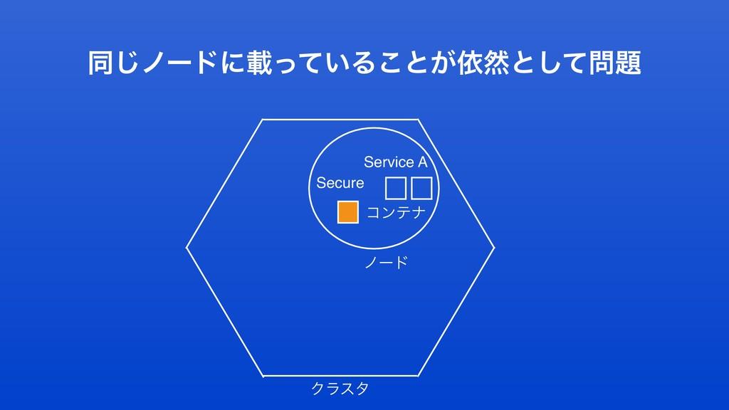 ಉ͡ϊʔυʹࡌ͍ͬͯΔ͜ͱ͕ґવͱͯ͠ Secure Ϋϥελ ϊʔυ Service A...