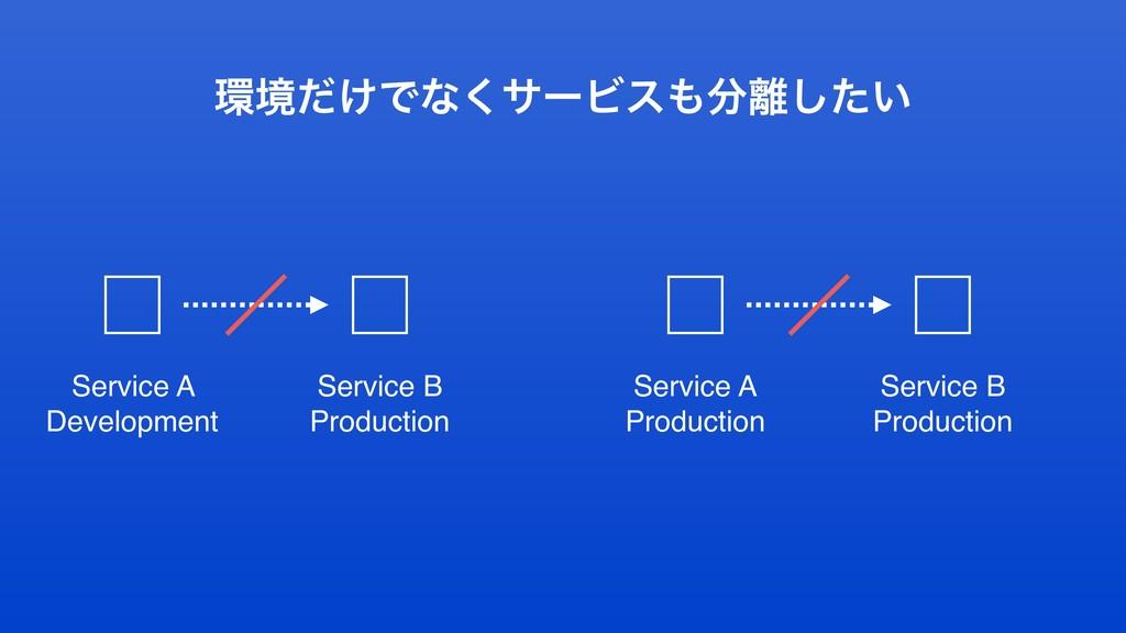 Service A Development Service B Production Serv...
