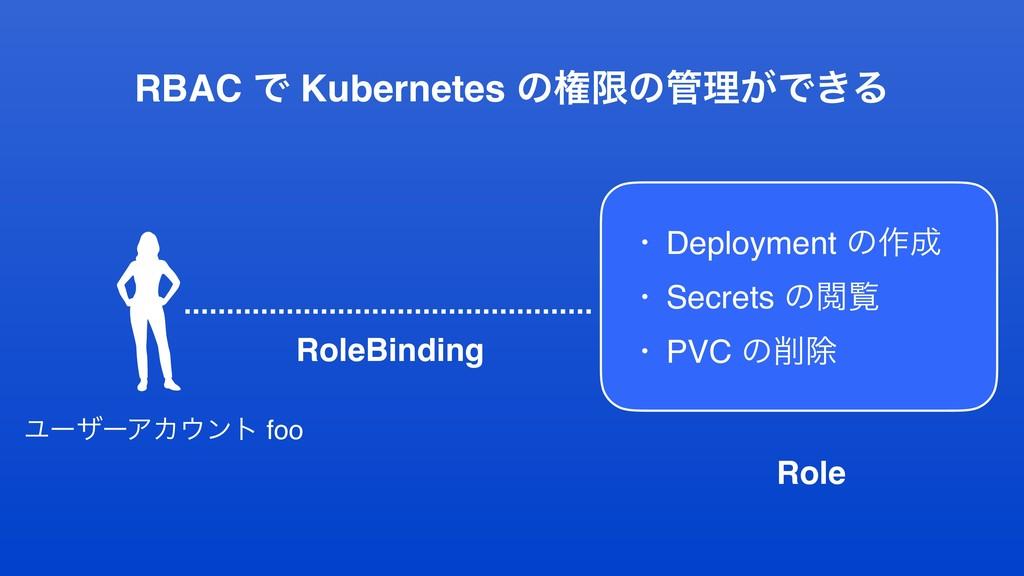 RBAC Ͱ Kubernetes ͷݖݶͷཧ͕Ͱ͖Δ • Deployment ͷ࡞ •...