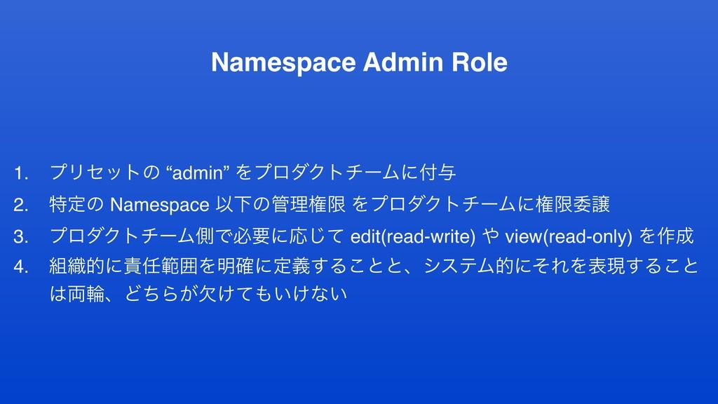 """Namespace Admin Role 1. ϓϦηοτͷ """"admin"""" ΛϓϩμΫτνʔ..."""