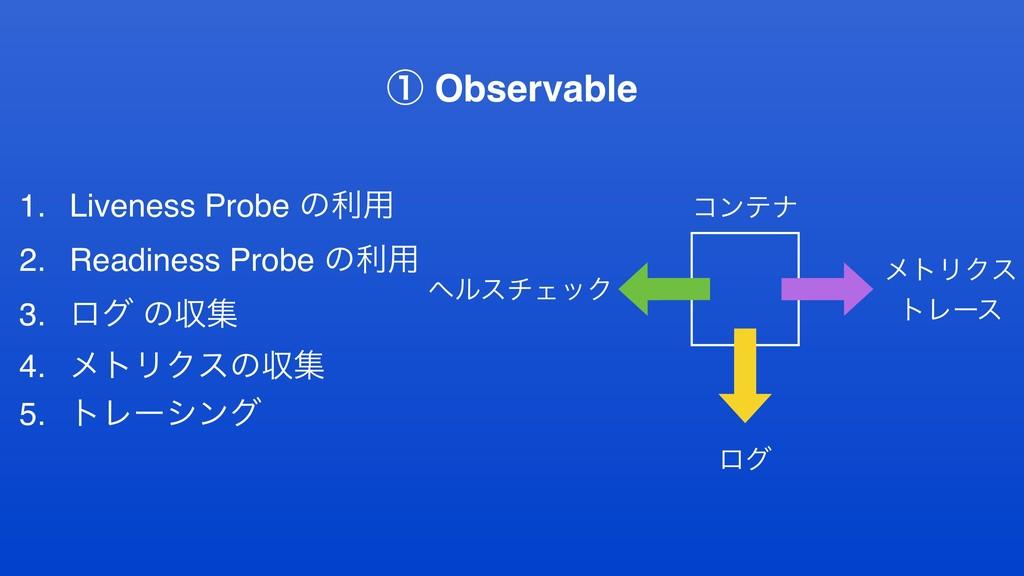 1. Liveness Probe ͷར༻ 2. Readiness Probe ͷར༻ 3....