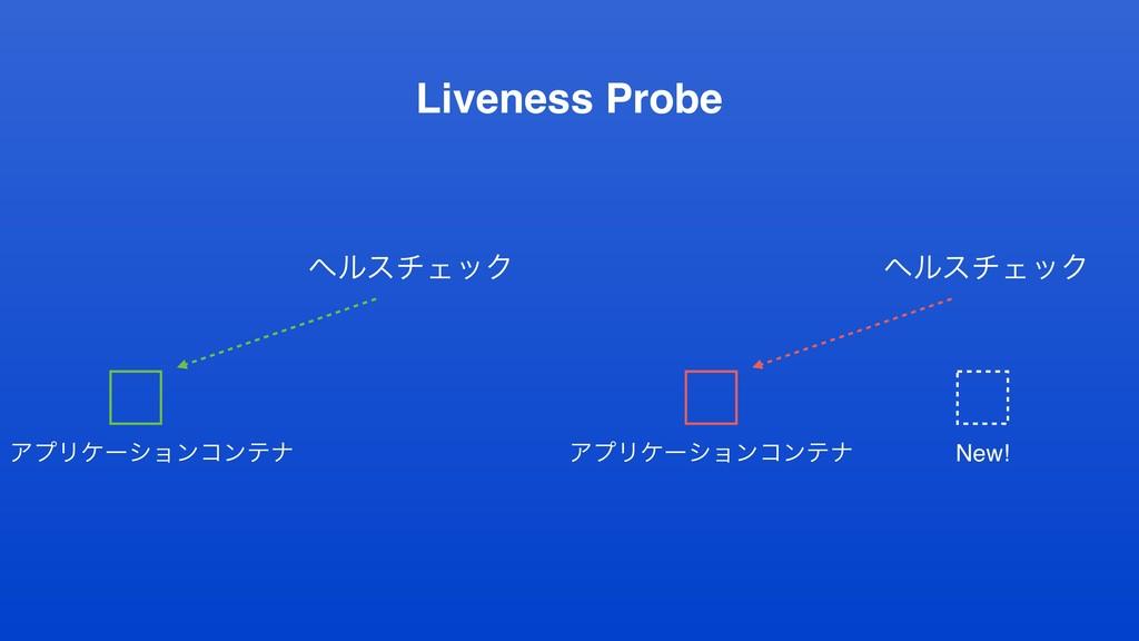 Liveness Probe ΞϓϦέʔγϣϯίϯςφ ϔϧενΣοΫ ΞϓϦέʔγϣϯίϯς...