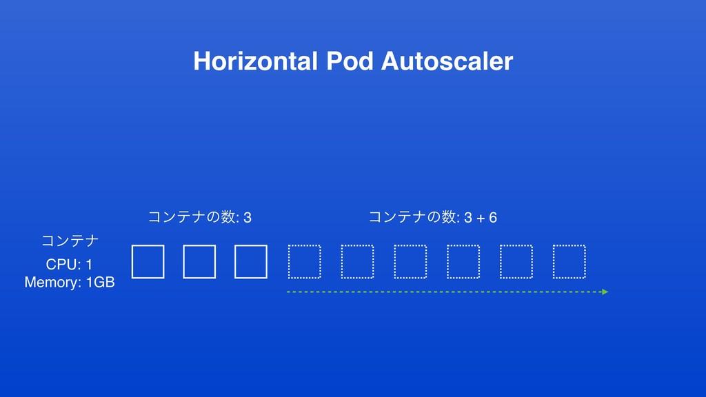 Horizontal Pod Autoscaler ίϯςφ CPU: 1 Memory: 1...