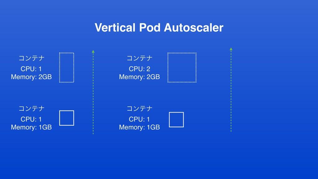 Vertical Pod Autoscaler ίϯςφ CPU: 1 Memory: 1GB...