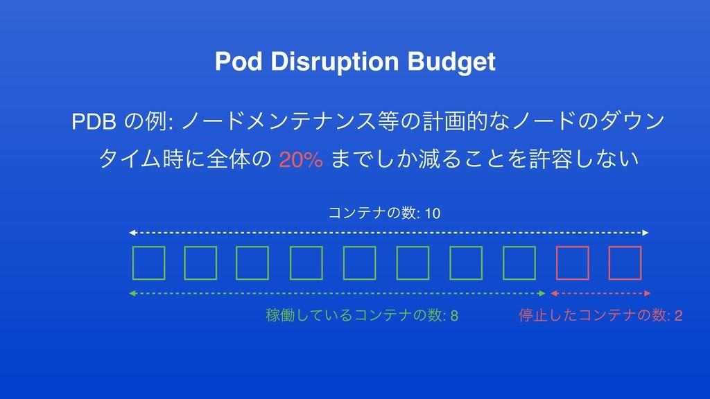 Pod Disruption Budget ίϯςφͷ: 10 PDB ͷྫ: ϊʔυϝϯς...
