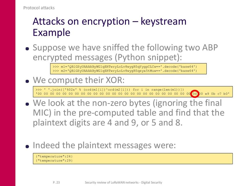 Attacks on encryption – keystream Example Suppo...