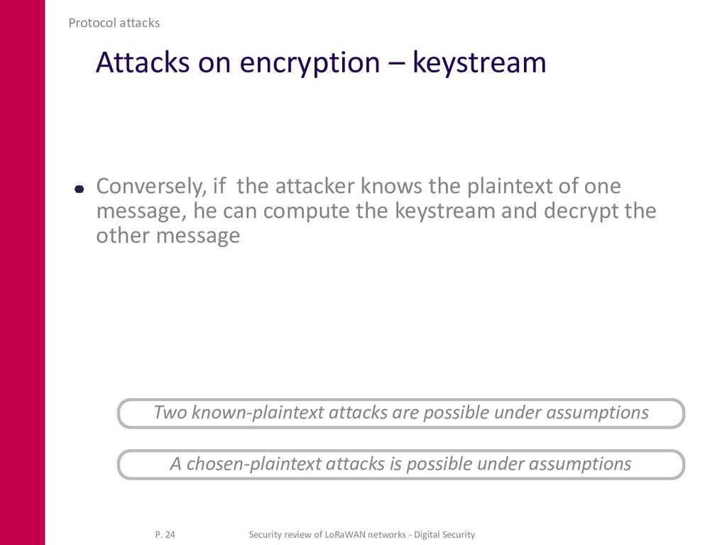 Attacks on encryption – keystream Conversely, i...