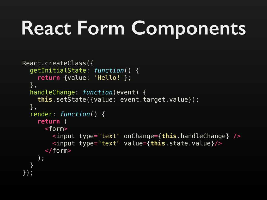 React Form Components React.createClass({ getIn...