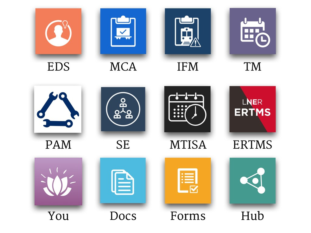 EDS MCA IFM TM PAM SE MTISA ERTMS You Docs Form...