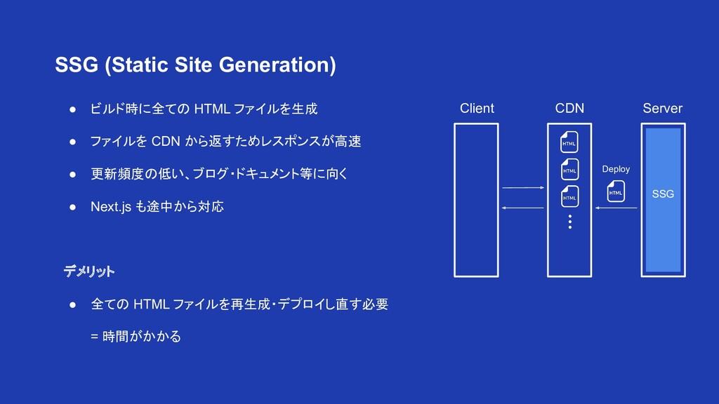 ● ビルド時に全ての HTML ファイルを生成 ● ファイルを CDN から返すためレスポンス...