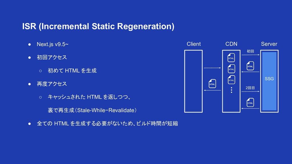 ● Next.js v9.5~ ● 初回アクセス ○ 初めて HTML を生成 ● 再度アクセ...