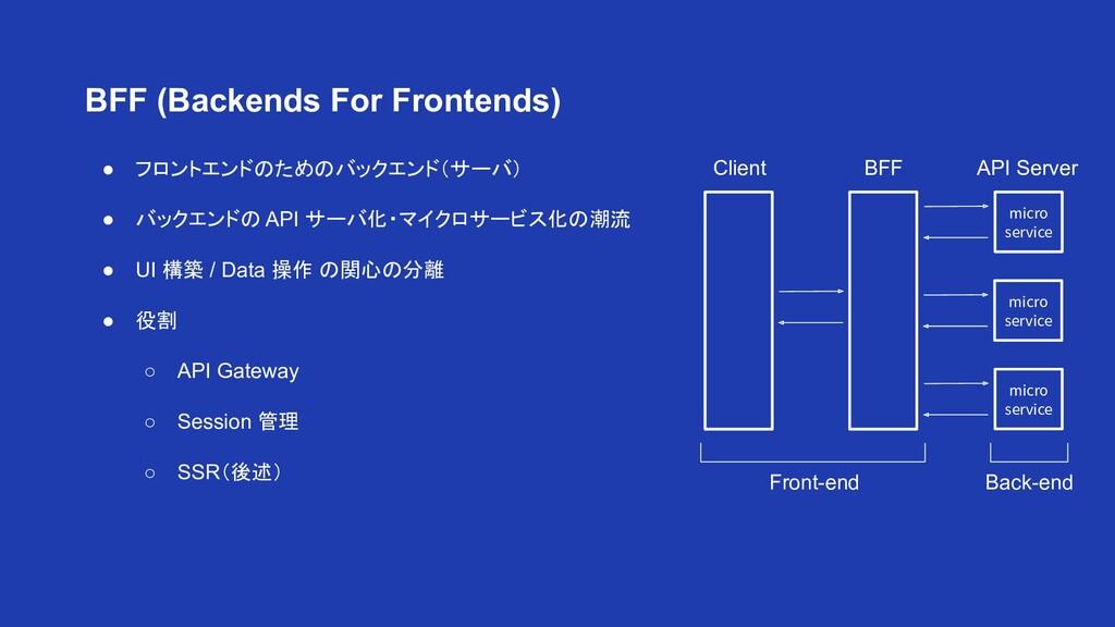 ● フロントエンドのためのバックエンド(サーバ) ● バックエンドの API サーバ化・マイク...