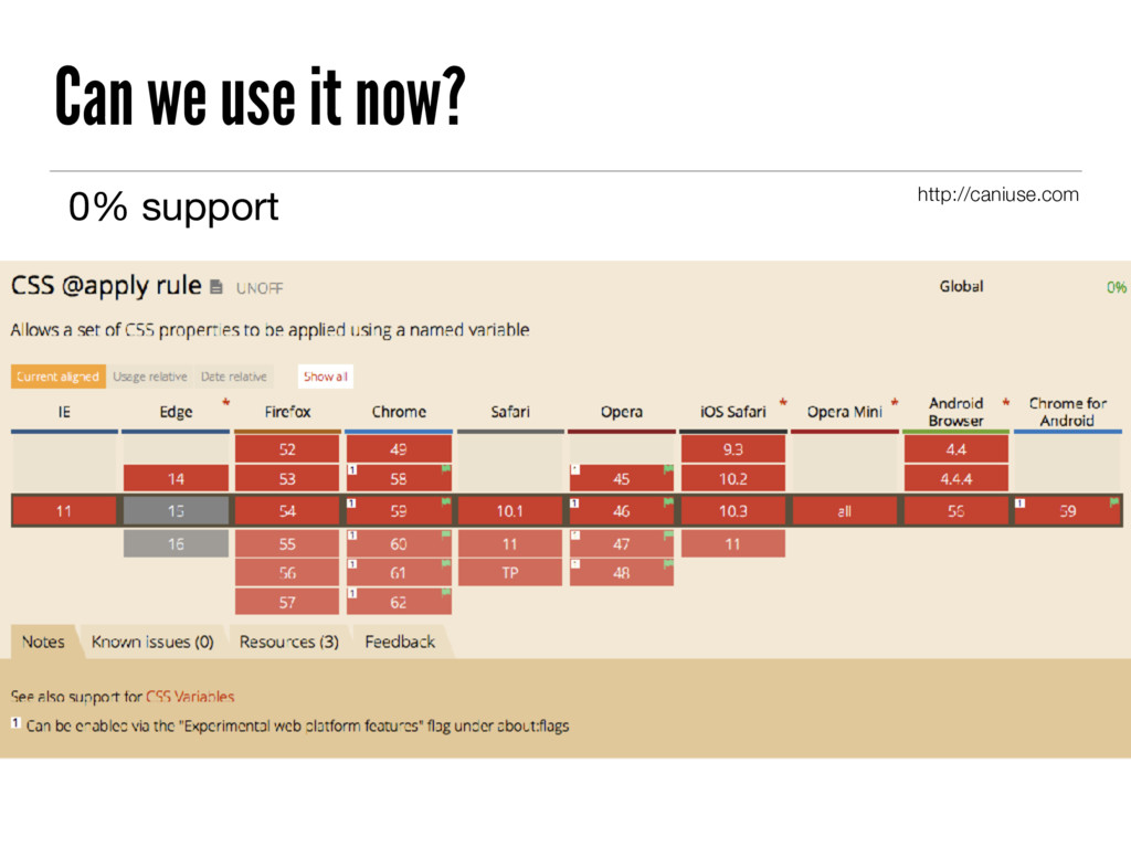 Can we use it now? 0% support http://caniuse.com