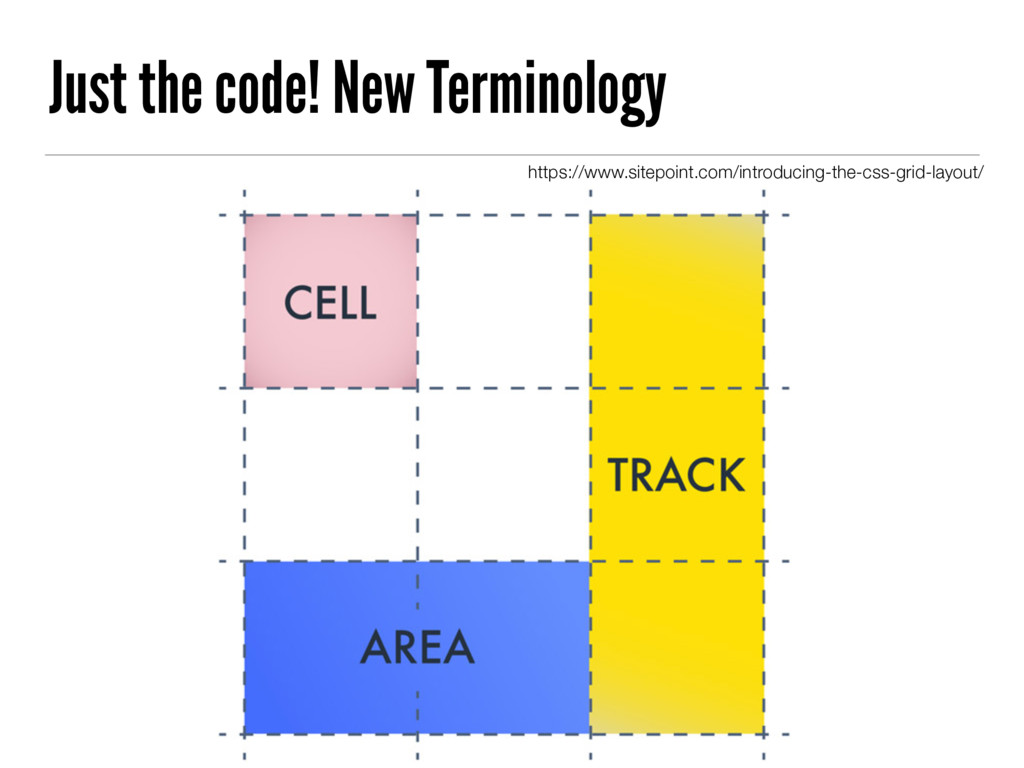 Just the code! New Terminology https://www.site...