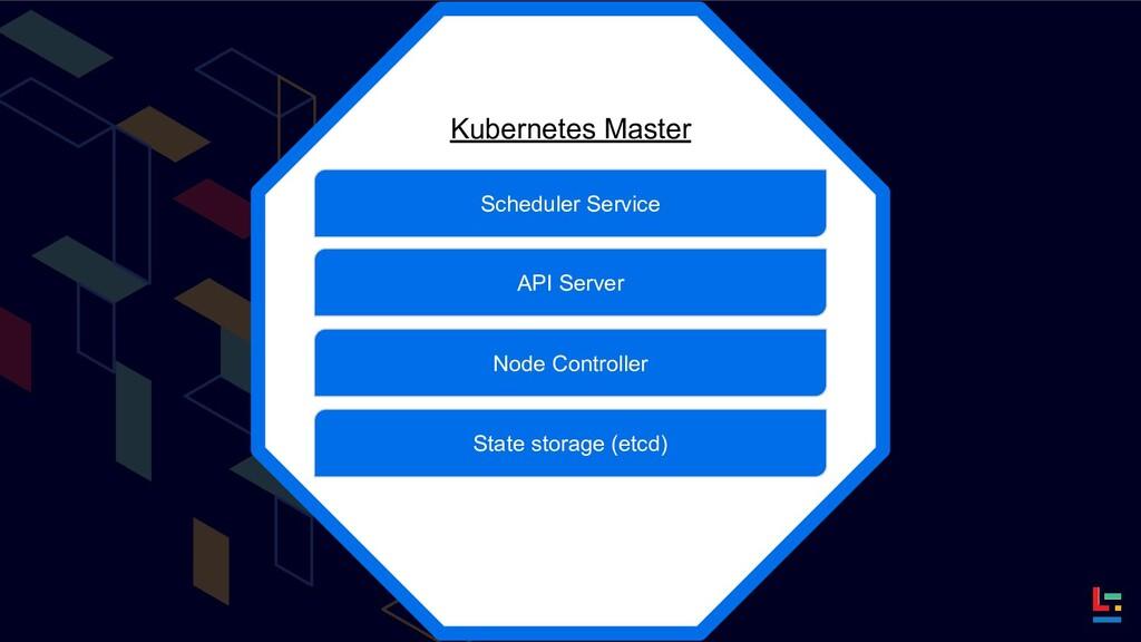 Kubernetes Master Scheduler Service API Server ...