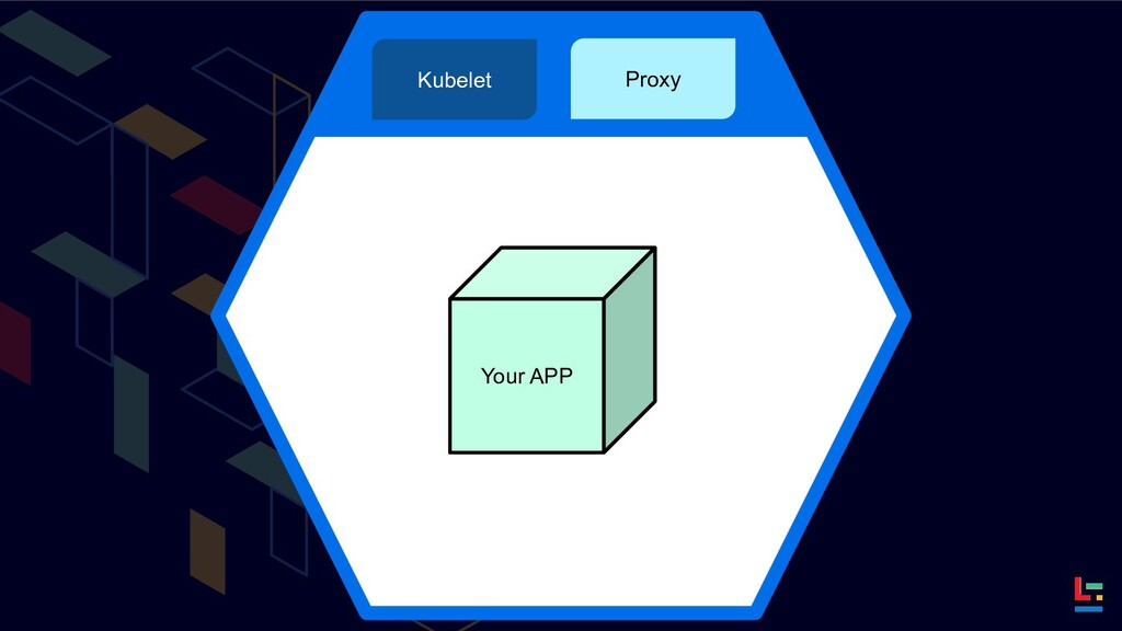 Kubelet Proxy Your APP