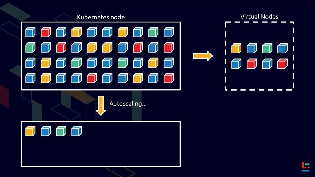 Kubernetes node Autoscaling... Virtual Nodes
