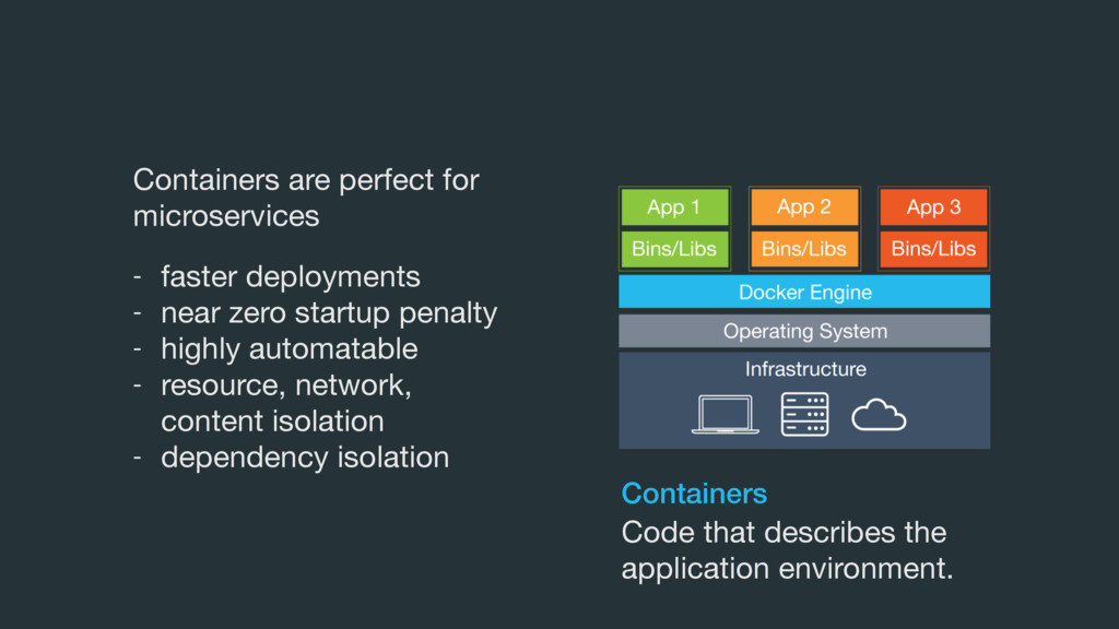 Containers Containers are perfect for microserv...