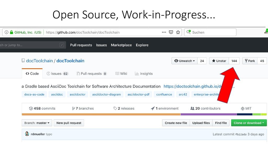 Open Source, Work-in-Progress...