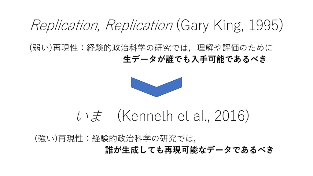Replication, Replication (Gary King, 1995) (弱い)...
