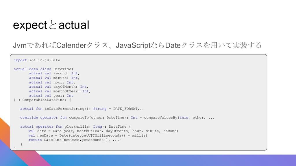 expectとactual JvmであればCalenderクラス、JavaScriptならDa...