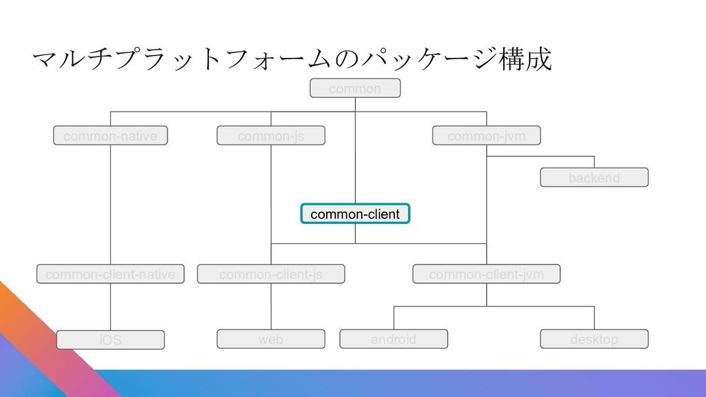 マルチプラットフォームのパッケージ構成 common common-client common...