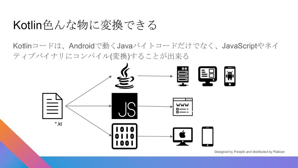 Kotlin色んな物に変換できる Kotlinコードは、Androidで動くJavaバイトコー...