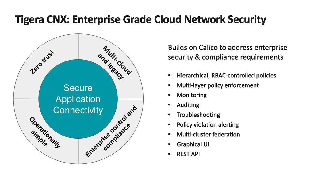 M ulti-cloud and legacy Zero trust Enterprise c...